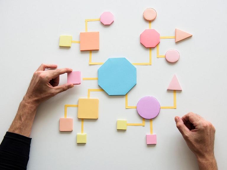 Melhores métodos para gerenciar um projeto