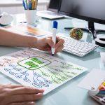 Mapa mental ajuda no aprendizado de um novo idioma