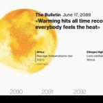 El portal Global Weirding nos muestra el futuro del calentamiento global