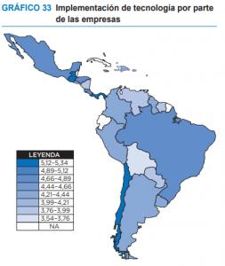 """*Gráfico tomado del informe """"Economía Digital en América Latina y el Caribe"""""""