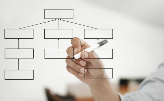 En qué consisten los organigramas de las empresas