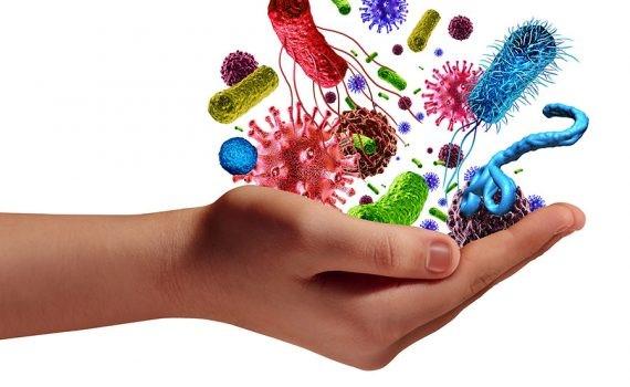 La asociación entre el microbioma y los síntomas severos y persistentes del COVID-19